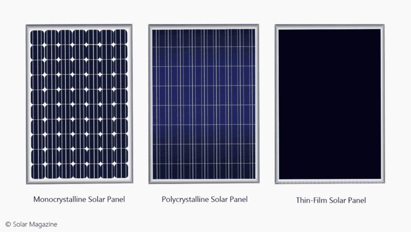 off grid solar panel types