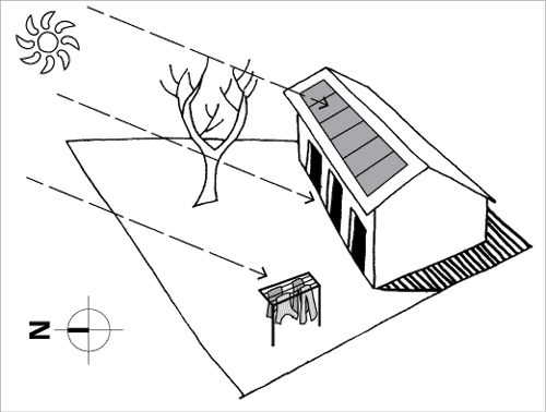 sustainable solar passive design house location